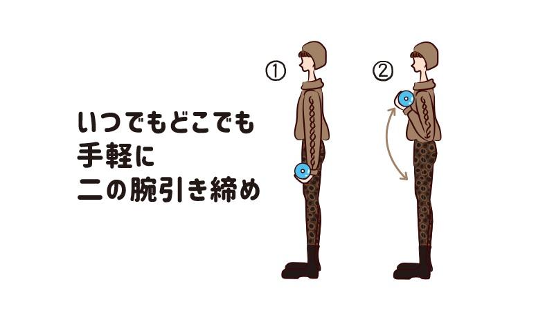 二の腕引き締めエクササイズ